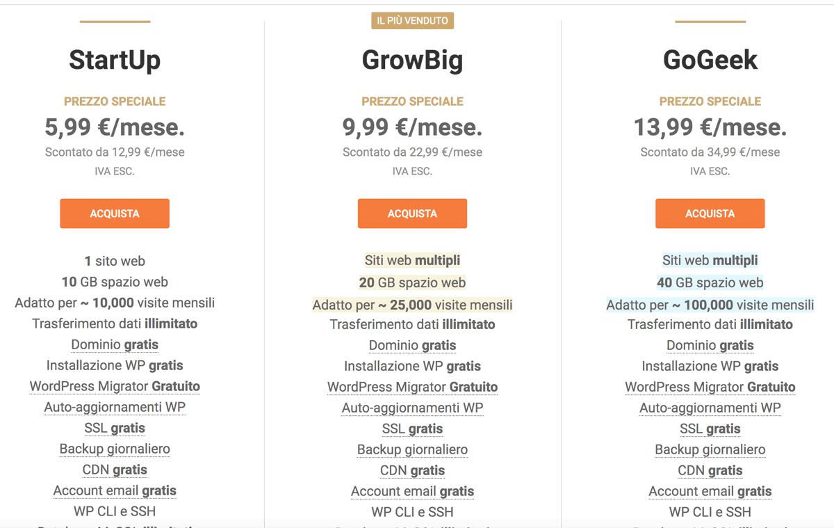tabella con prezzi di siteground